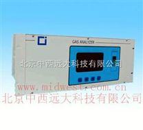 SHXA40/CI-2000-DY氮氧化合物分析儀 M400183