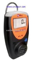 美國華瑞PGM-1120,PGM1120便攜式H2S檢測儀熱銷