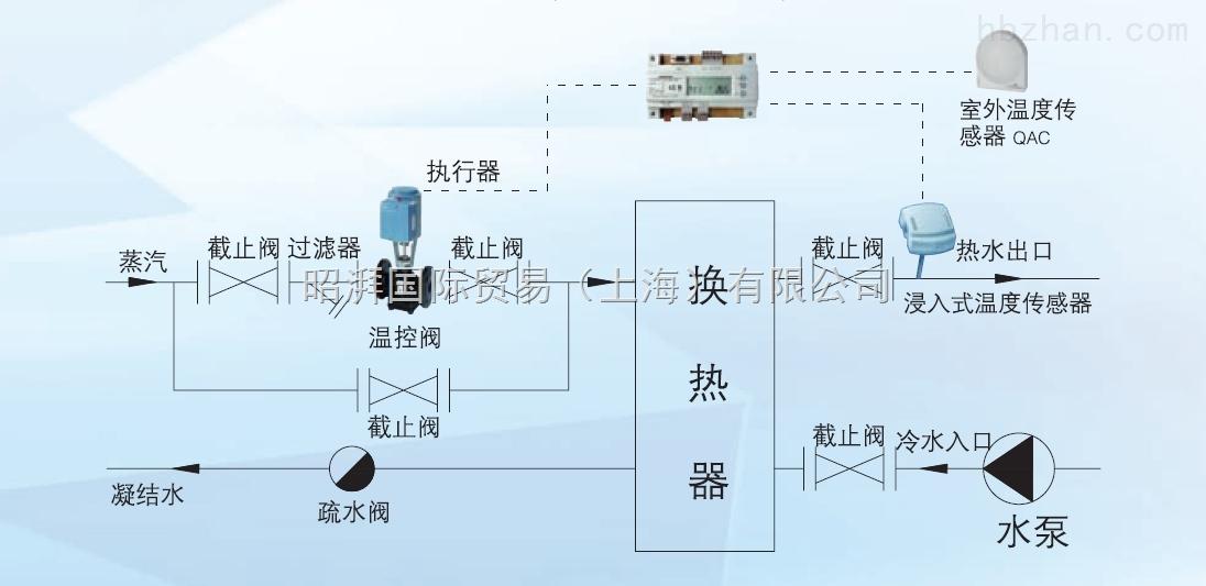西门子电动温控阀-用于换热器温度控制 VVF53