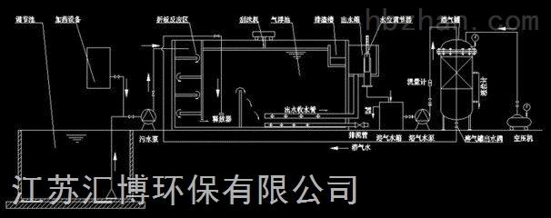 小型汽车电路原理图