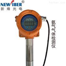 固定式氨气检测仪_量程宽