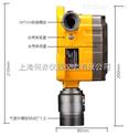 FIX800-NO固定在线式一氧化氮探测器