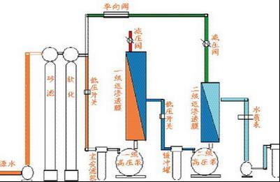 混床结构图