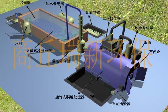 管式裂解炉结构