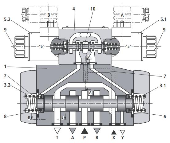 专业下载rexroth三通/四通方向滑阀4w(e)h的结构说明图片