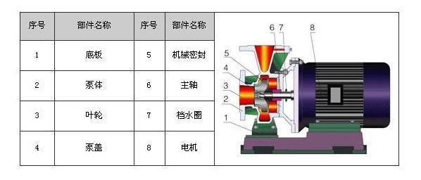 产品信息结构图下载