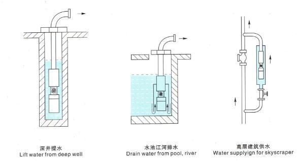 深井泵定时给水电路接线图