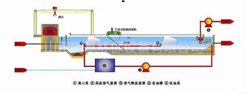 农村电路回路安装